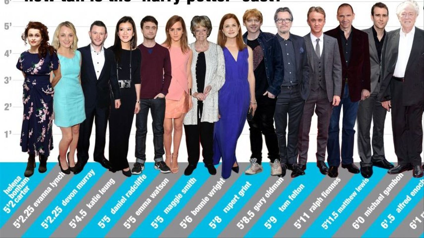 Harry Potter Height Chart Whos The Tallest Actor MTV
