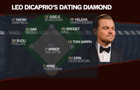 jeter dating starting lineup