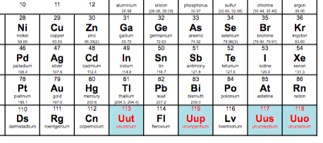 4 new elements have been added to the periodic table which you iupac urtaz Choice Image